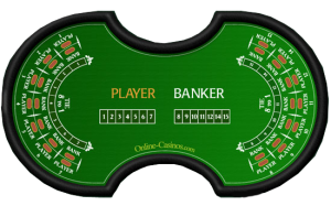 Strategy of Baccarat – How to Make the Killing
